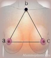 Метод треугольника